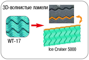 Bridgestone_Ice_Cruiser_5000